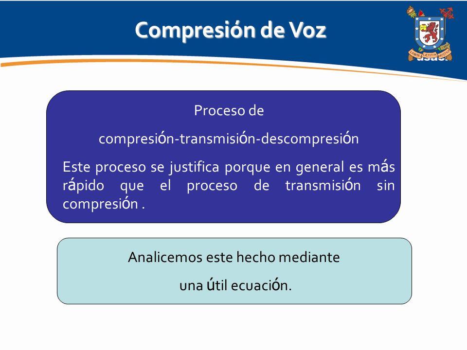 Compresión de Voz Proceso de compresión-transmisión-descompresión