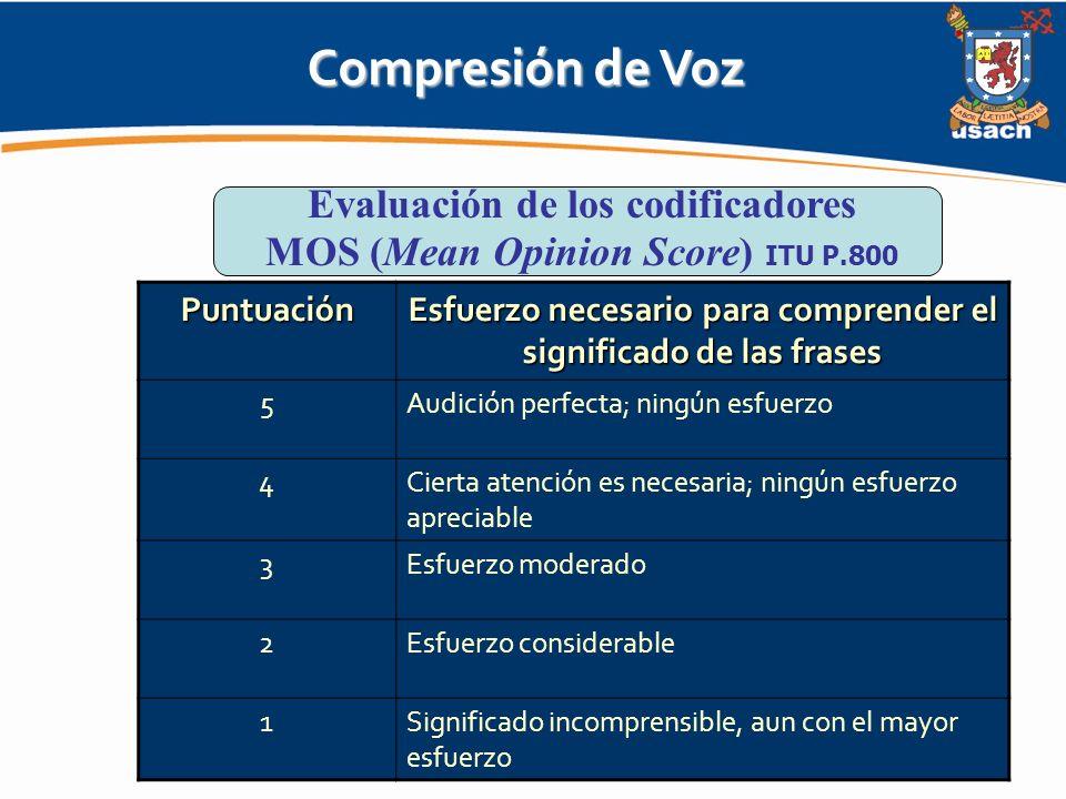 Compresión de Voz Evaluación de los codificadores