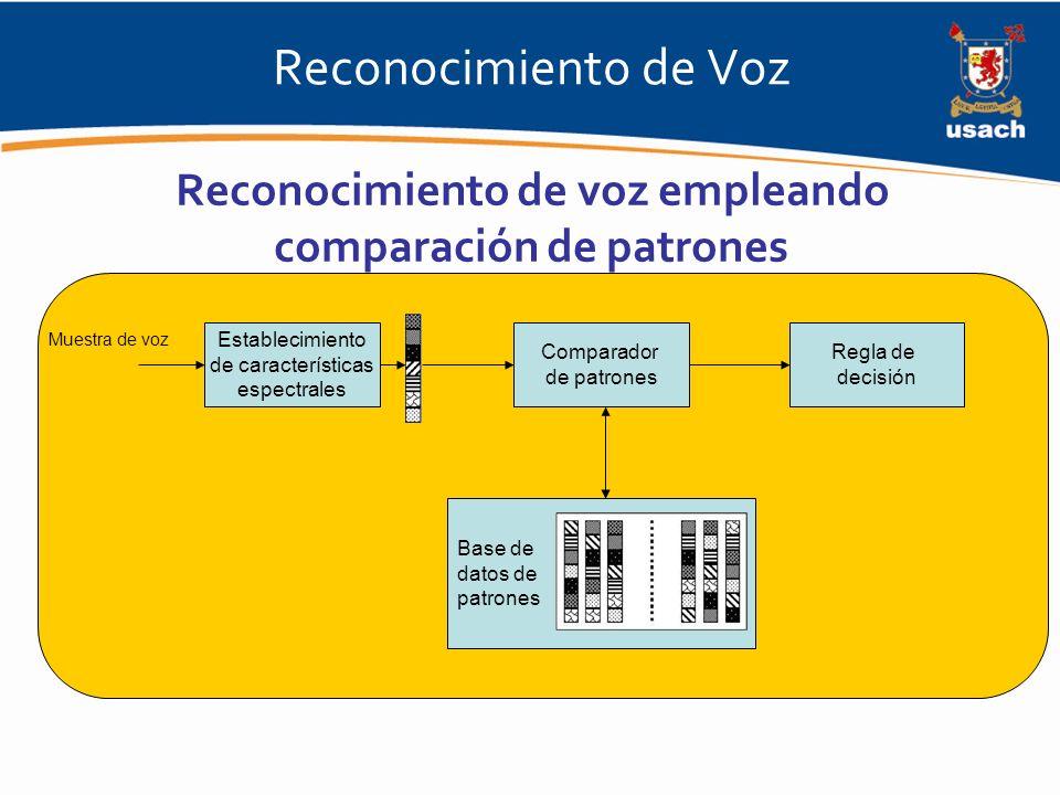 Reconocimiento de voz empleando comparación de patrones