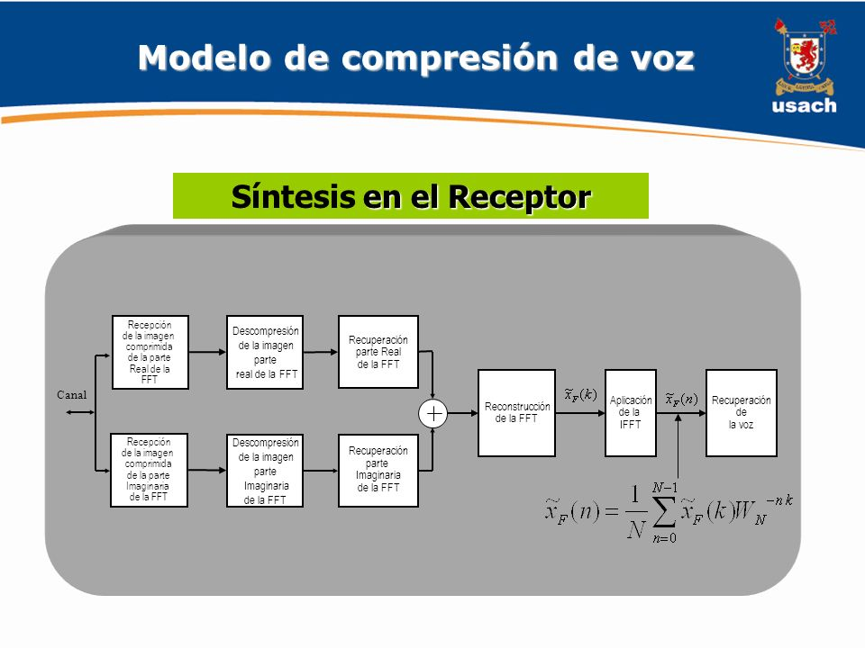Modelo de compresión de voz Síntesis en el Receptor
