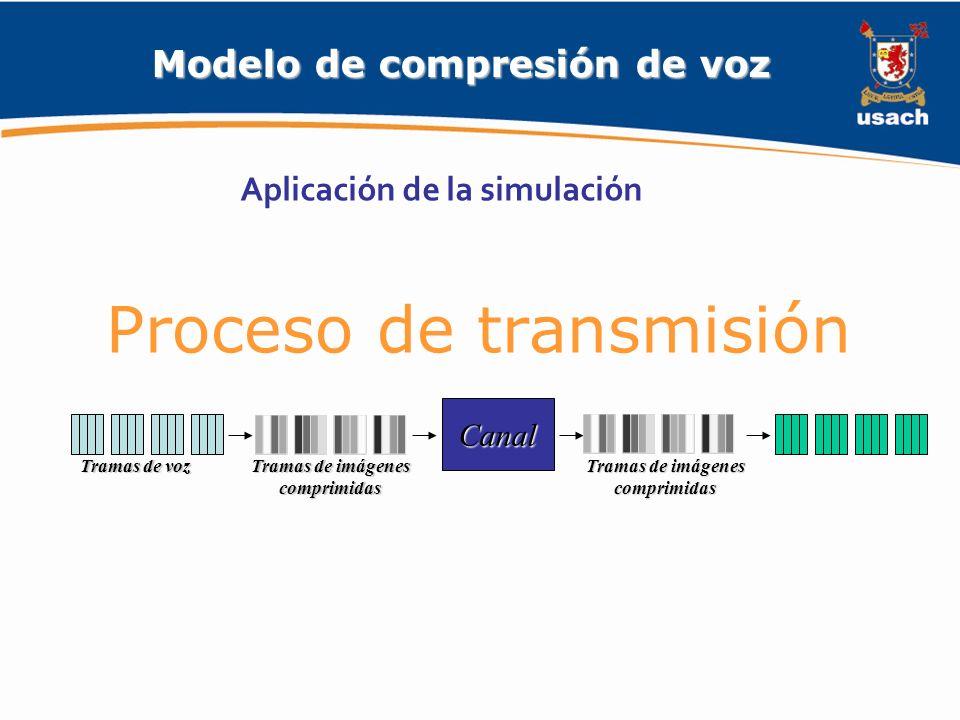 Proceso de transmisión