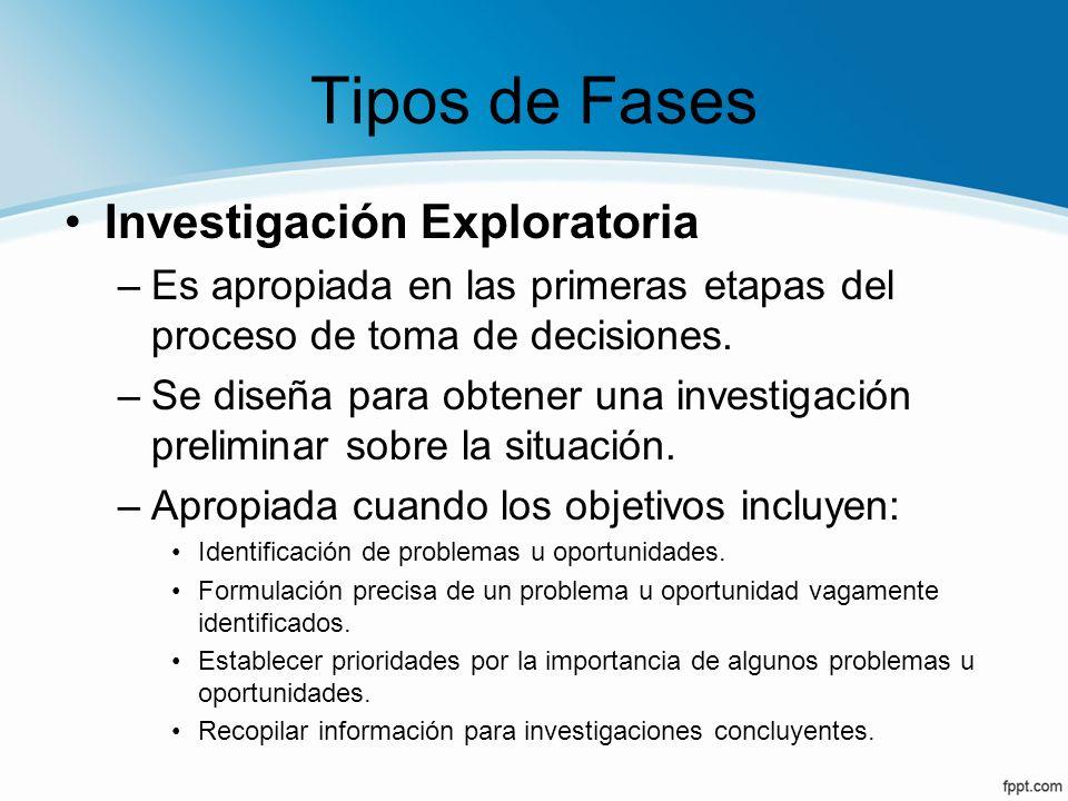 Tipos de Fases Investigación Exploratoria