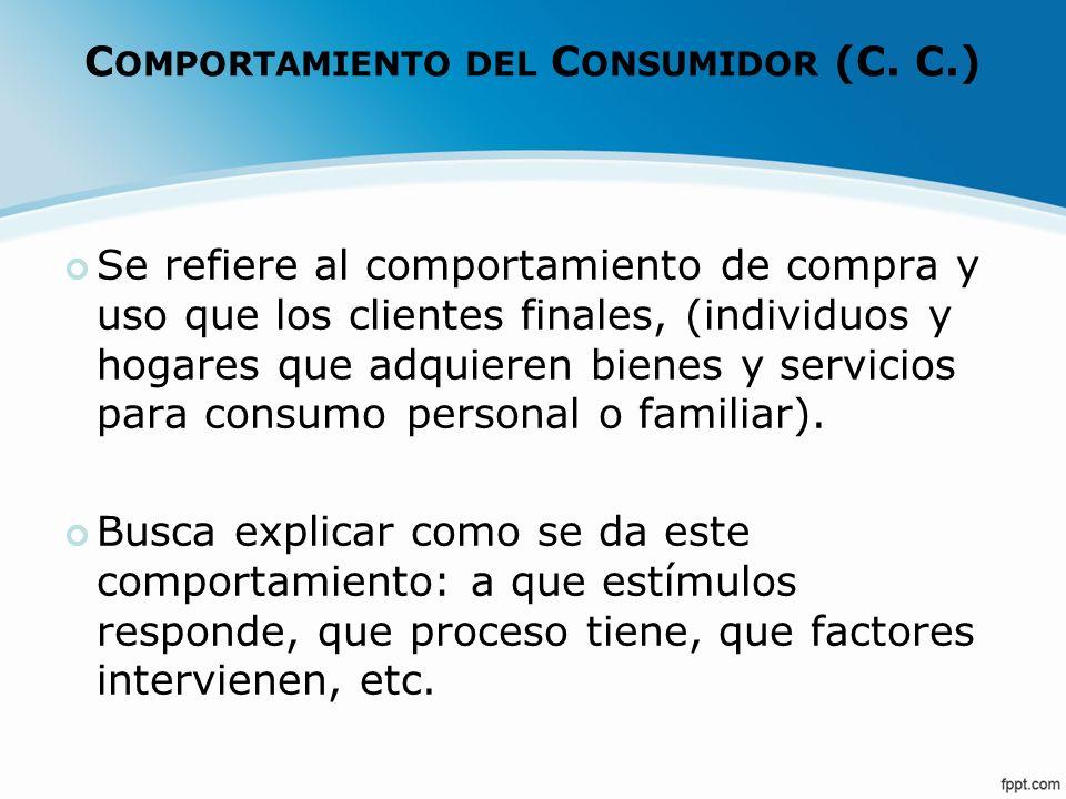 Comportamiento del Consumidor (C. C.)