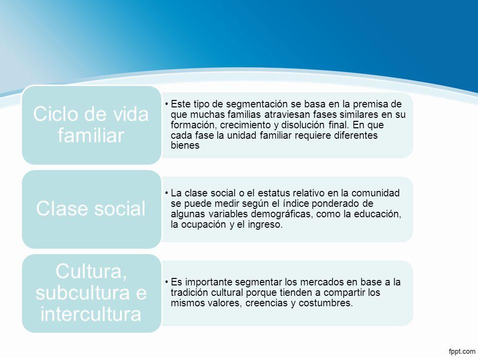 Cultura, subcultura e intercultura