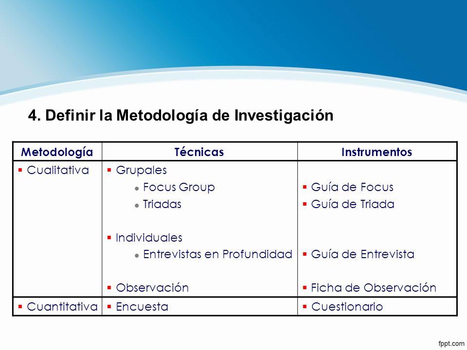 4. Definir la Metodología de Investigación