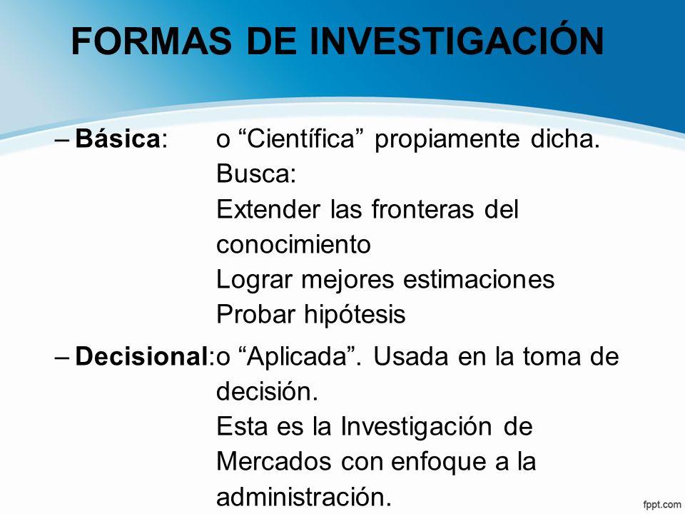 FORMAS DE INVESTIGACIÓN