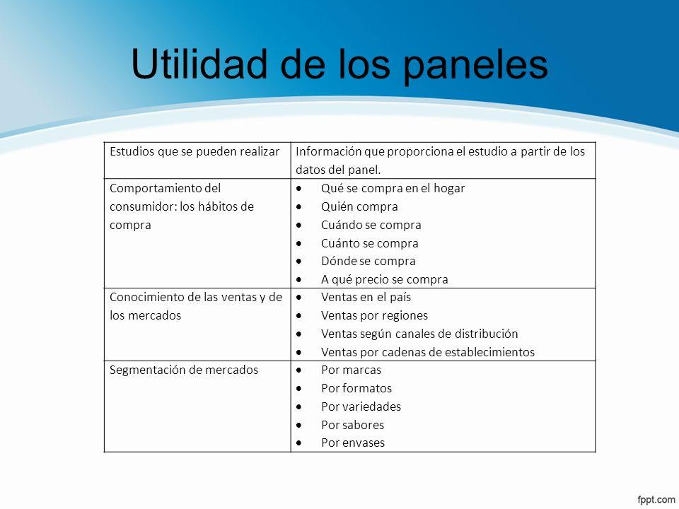 Utilidad de los paneles