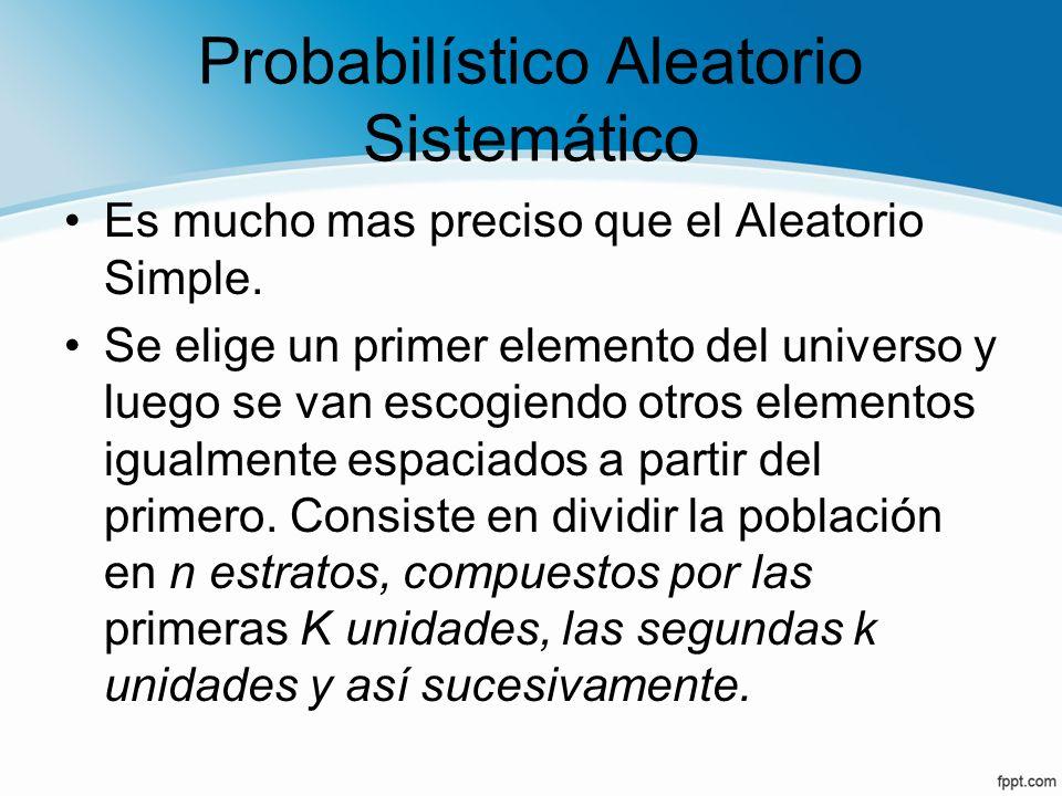 Probabilístico Aleatorio Sistemático