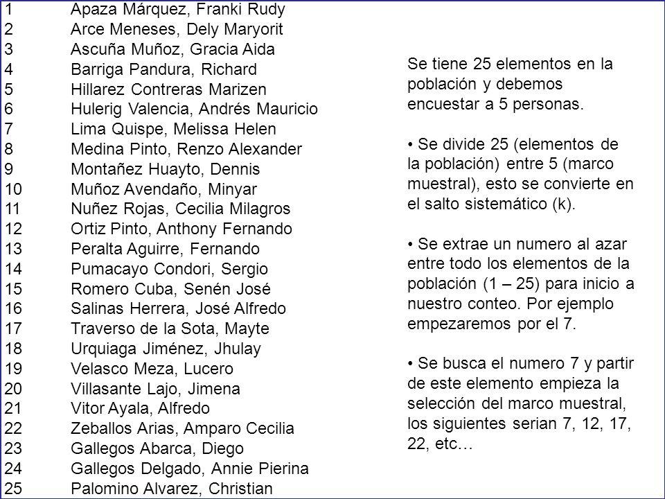 1 Apaza Márquez, Franki Rudy