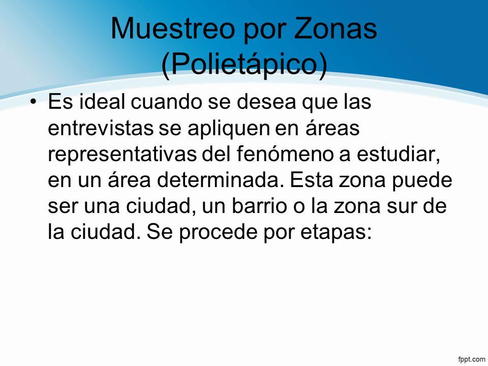Muestreo por Zonas (Polietápico)