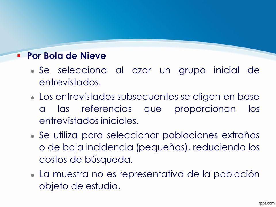 Por Bola de Nieve Se selecciona al azar un grupo inicial de entrevistados.