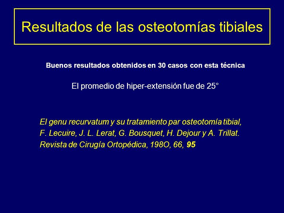Resultados de las osteotomías tibiales