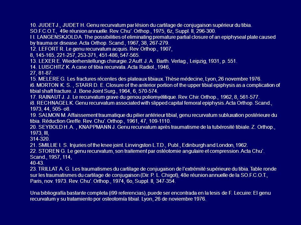 10. JUDET J., JUDET H. Genu recurvatum par lésion du cartilage de conjugaison supérieur du tibia. SO.F.C.O.T., 49e réunion annuelle. Rev. Chu'. Orthop., 1975, 6z, Suppl. II, 296-300.