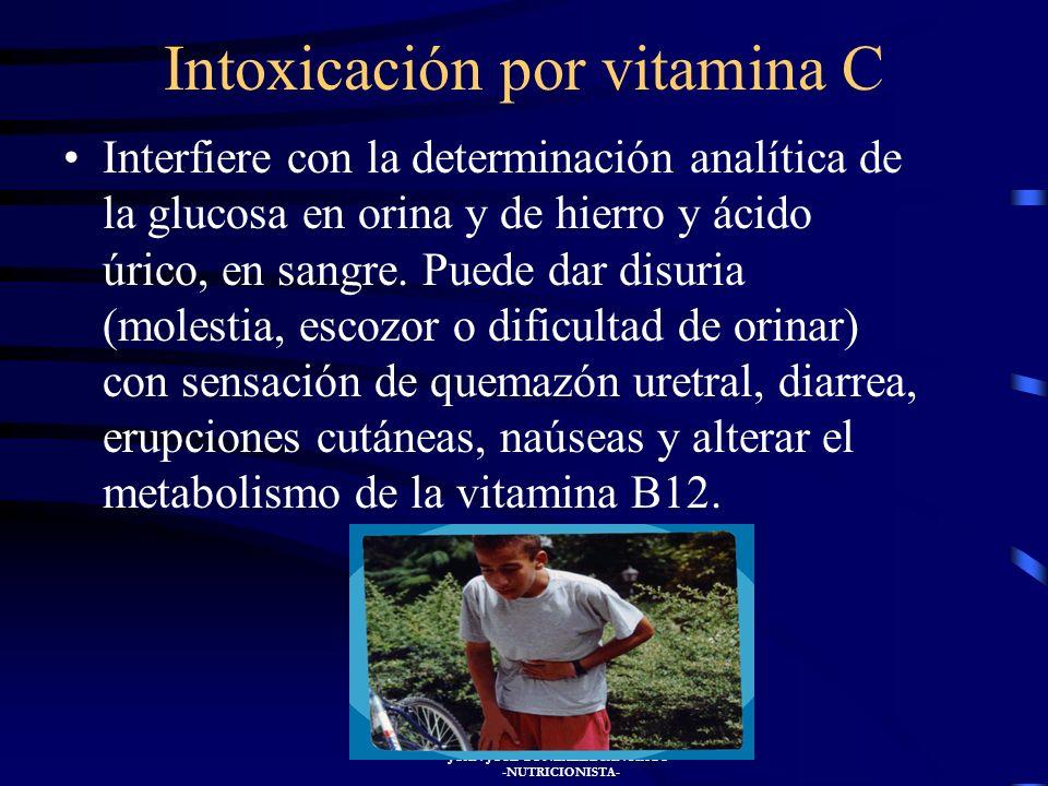 Intoxicación por vitamina C