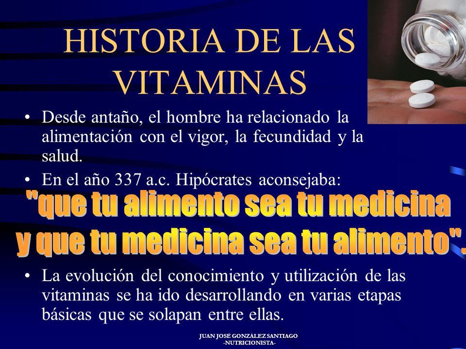 HISTORIA DE LAS VITAMINAS