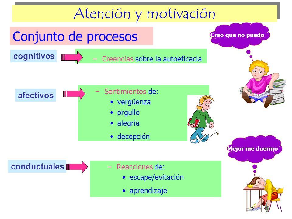 Atención y motivación Conjunto de procesos cognitivos afectivos