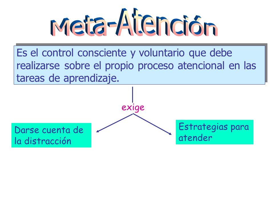 Meta-Atención Es el control consciente y voluntario que debe realizarse sobre el propio proceso atencional en las tareas de aprendizaje.