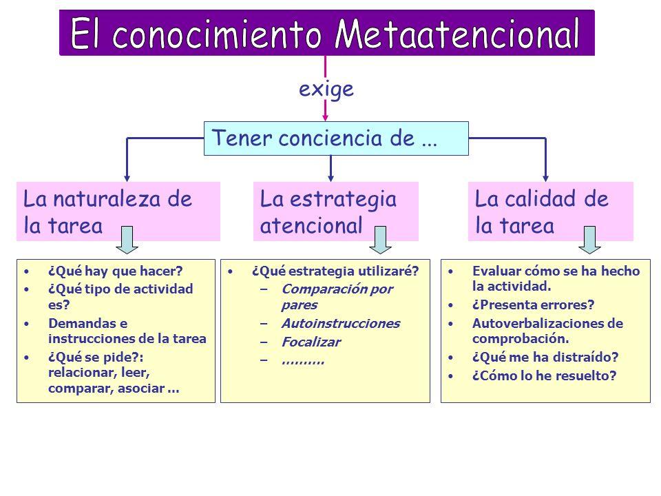 El conocimiento Metaatencional