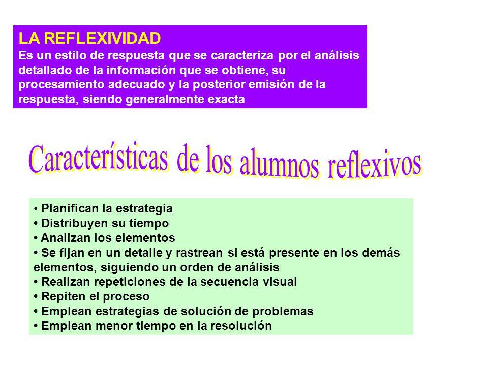 Características de los alumnos reflexivos