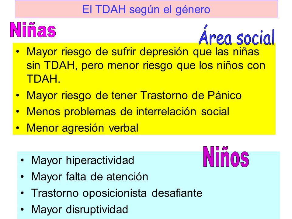 Niñas Área social Niños El TDAH según el género