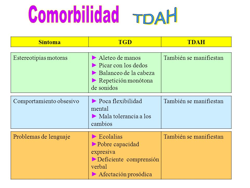 Comorbilidad TDAH Síntoma TGD TDAH Estereotipias motoras