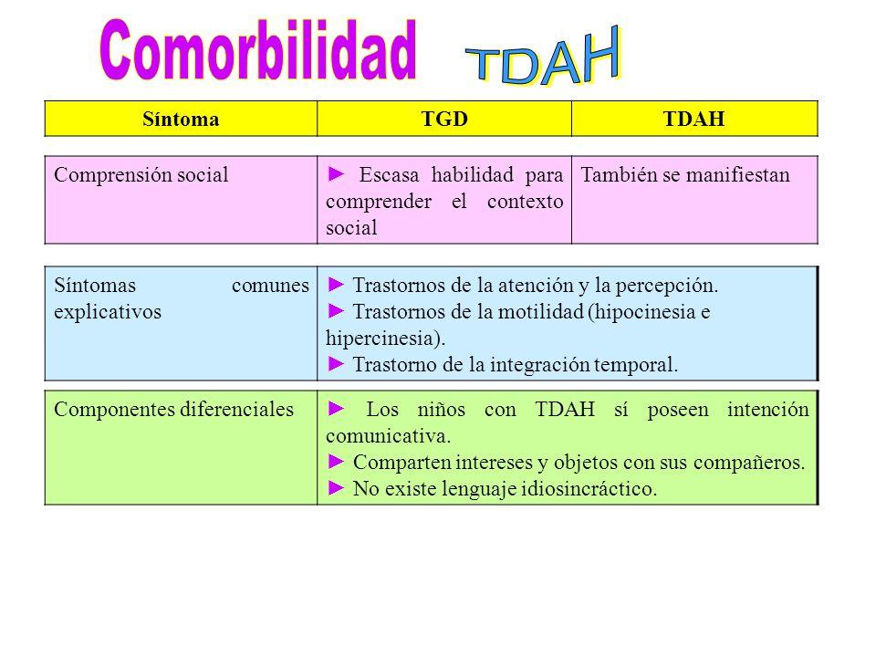 Comorbilidad TDAH Síntoma TGD TDAH Comprensión social