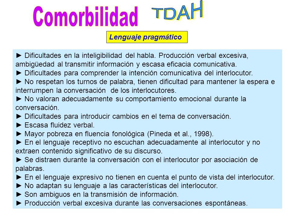 TDAH Comorbilidad Lenguaje pragmático