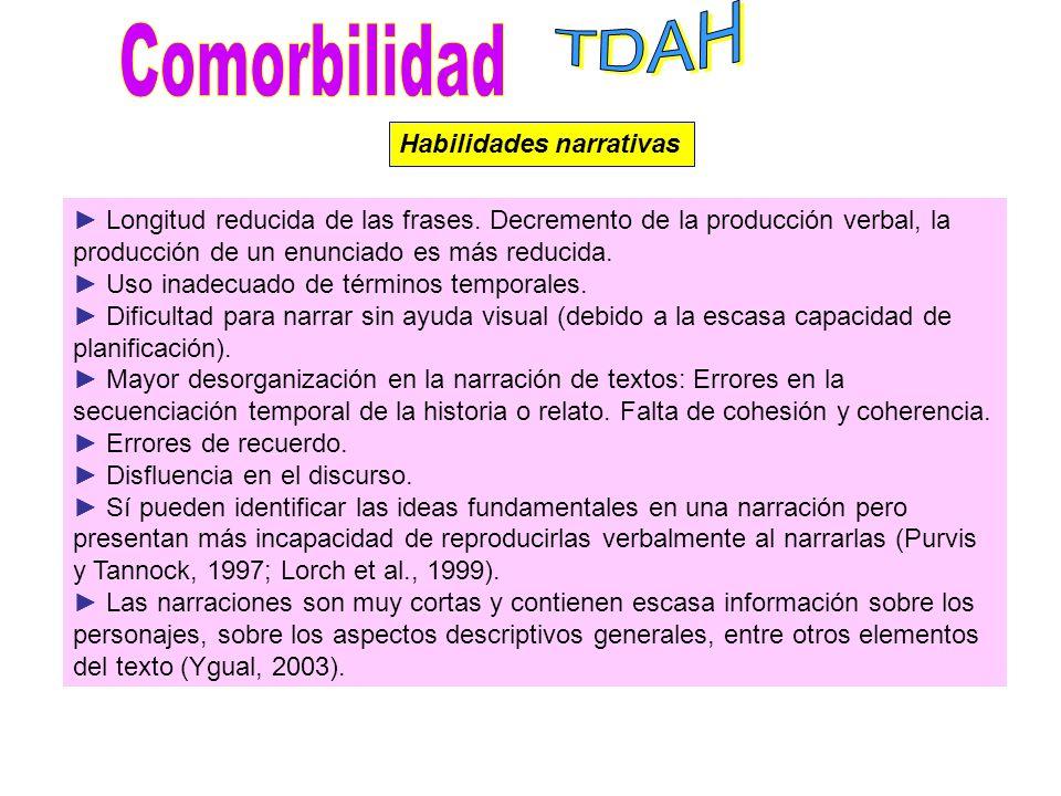 TDAH Comorbilidad Habilidades narrativas