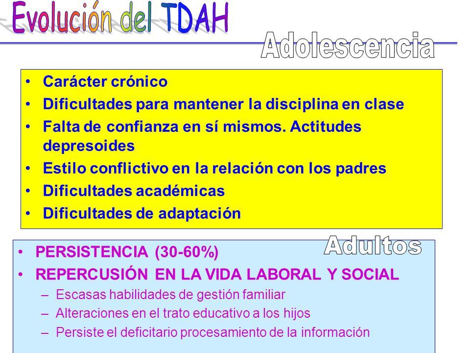Evolución del TDAH Adolescencia Adultos Carácter crónico