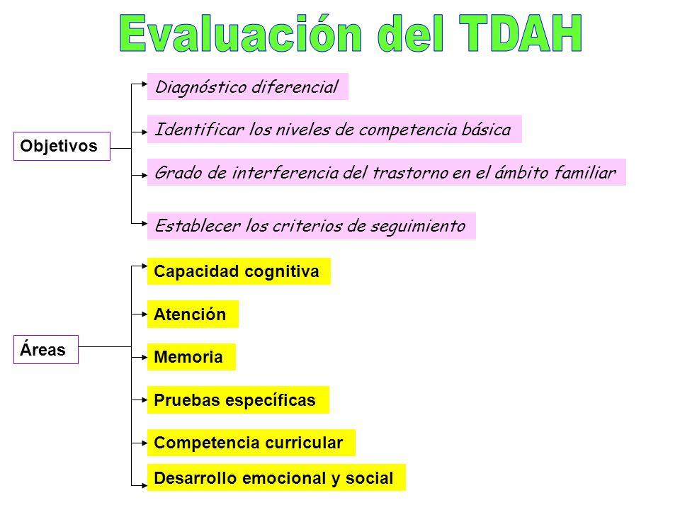 Evaluación del TDAH Diagnóstico diferencial