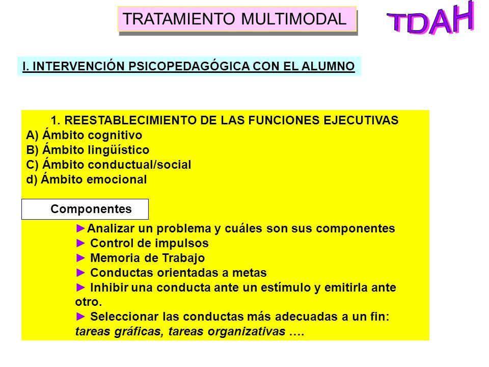 TDAH TRATAMIENTO MULTIMODAL