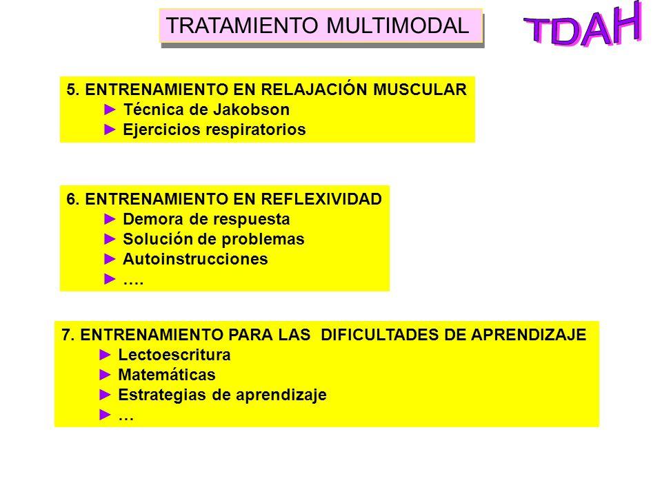 TDAH TRATAMIENTO MULTIMODAL 5. ENTRENAMIENTO EN RELAJACIÓN MUSCULAR