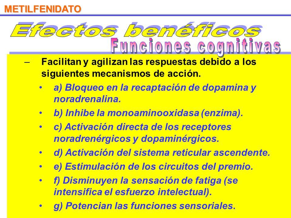 Efectos benéficos Funciones cognitivas METILFENIDATO