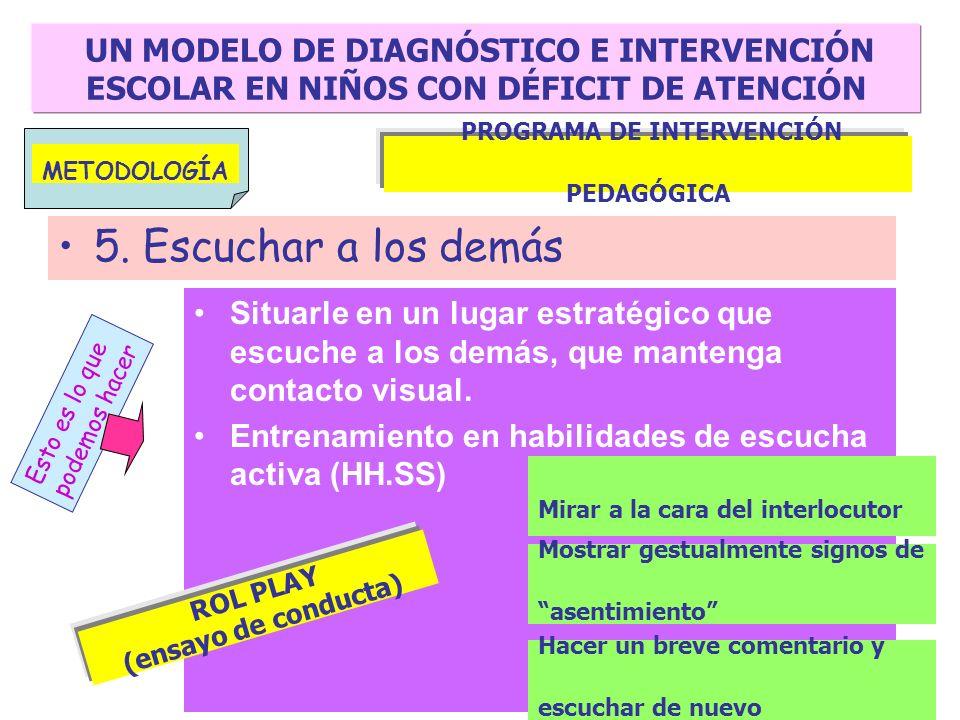 PROGRAMA DE INTERVENCIÓN PEDAGÓGICA ROL PLAY (ensayo de conducta)