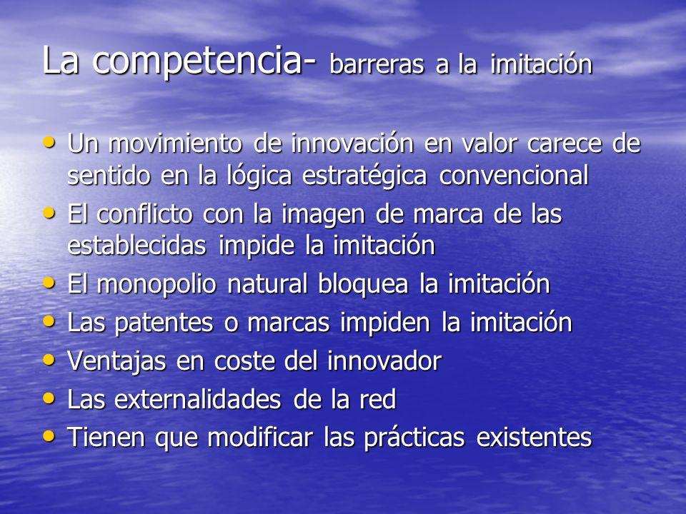 La competencia- barreras a la imitación