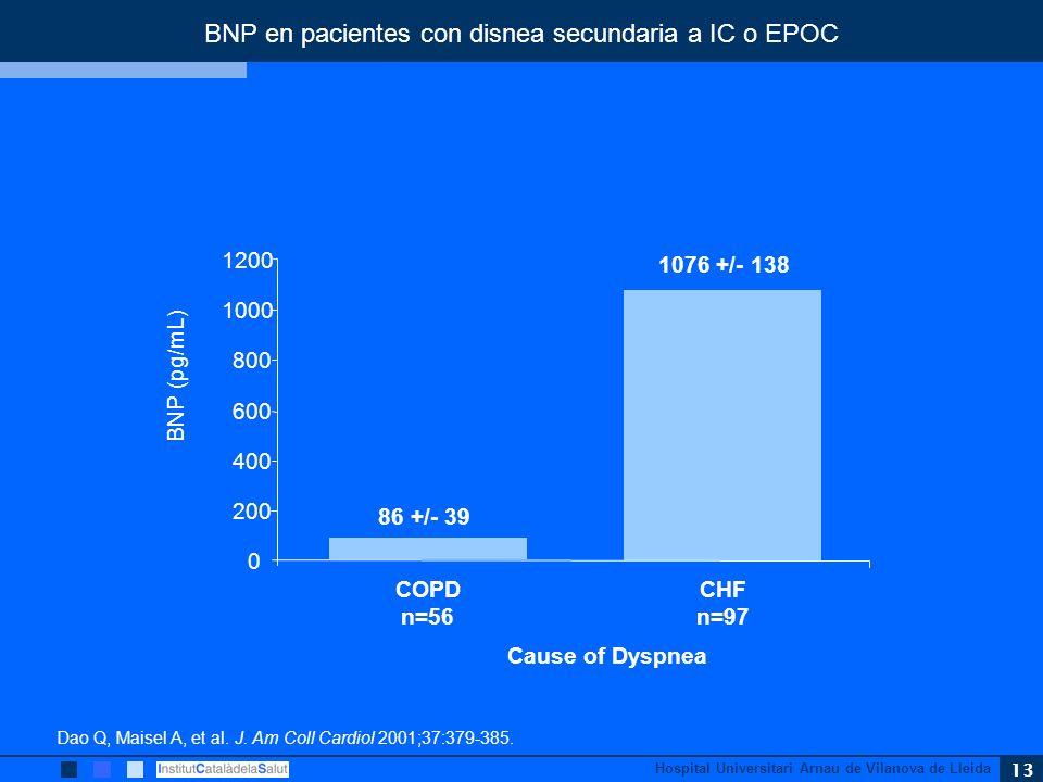 BNP en pacientes con disnea secundaria a IC o EPOC