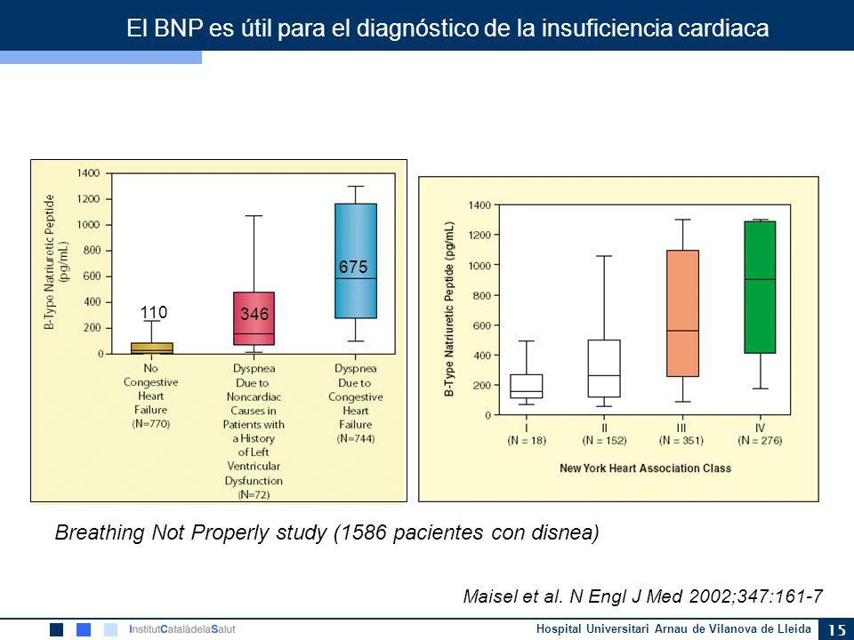 El BNP es útil para el diagnóstico de la insuficiencia cardiaca