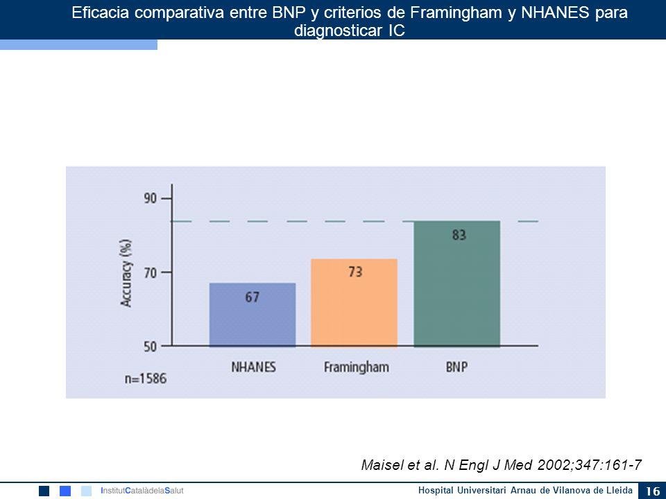 Maisel et al. N Engl J Med 2002;347:161-7