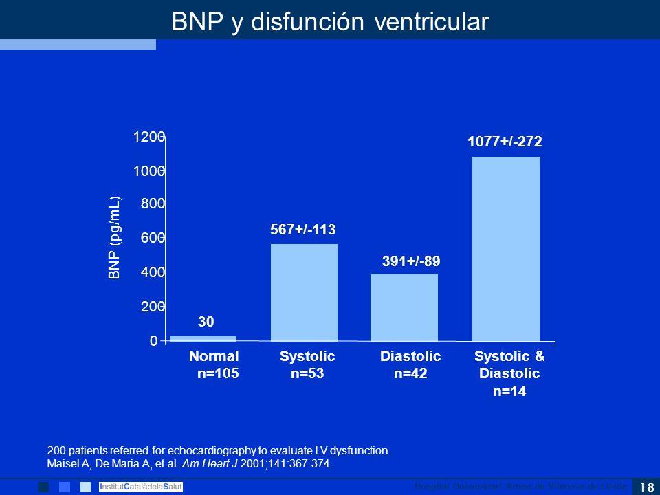 BNP y disfunción ventricular