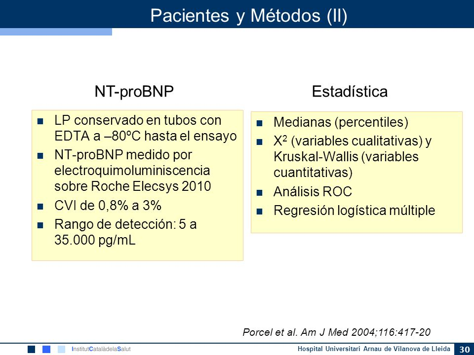 Pacientes y Métodos (II)
