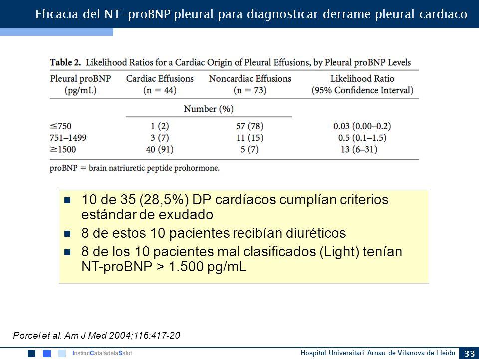 10 de 35 (28,5%) DP cardíacos cumplían criterios estándar de exudado
