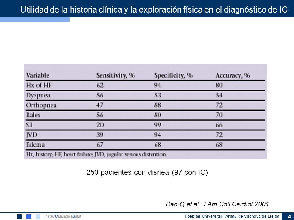 Utilidad de la historia clínica y la exploración física en el diagnóstico de IC