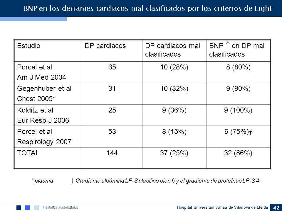 DP cardiacos mal clasificados BNP  en DP mal clasificados