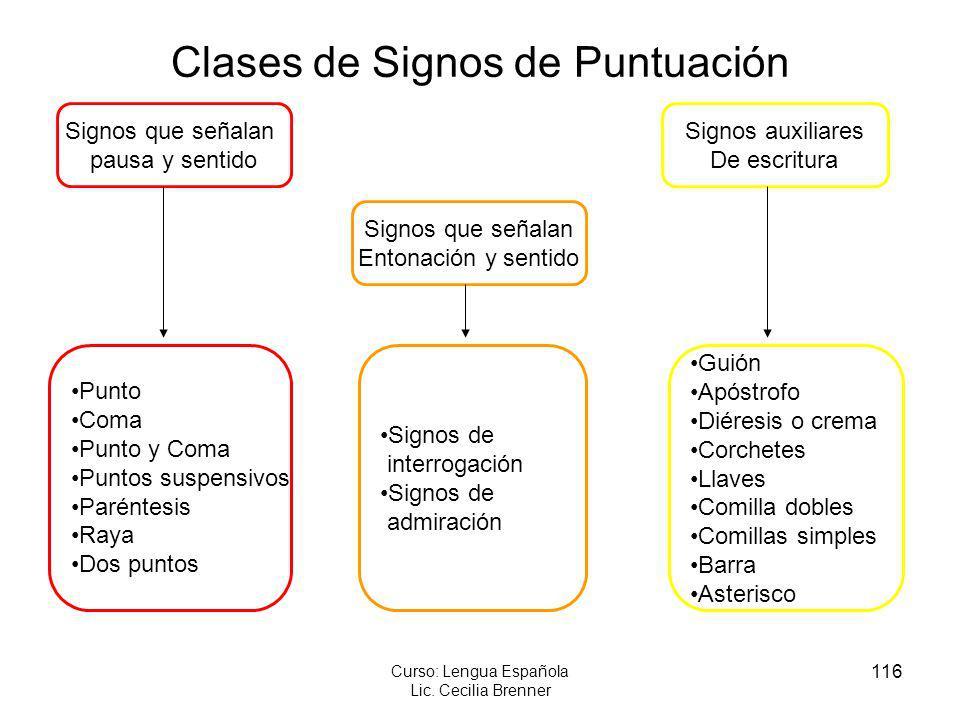 Clases de Signos de Puntuación