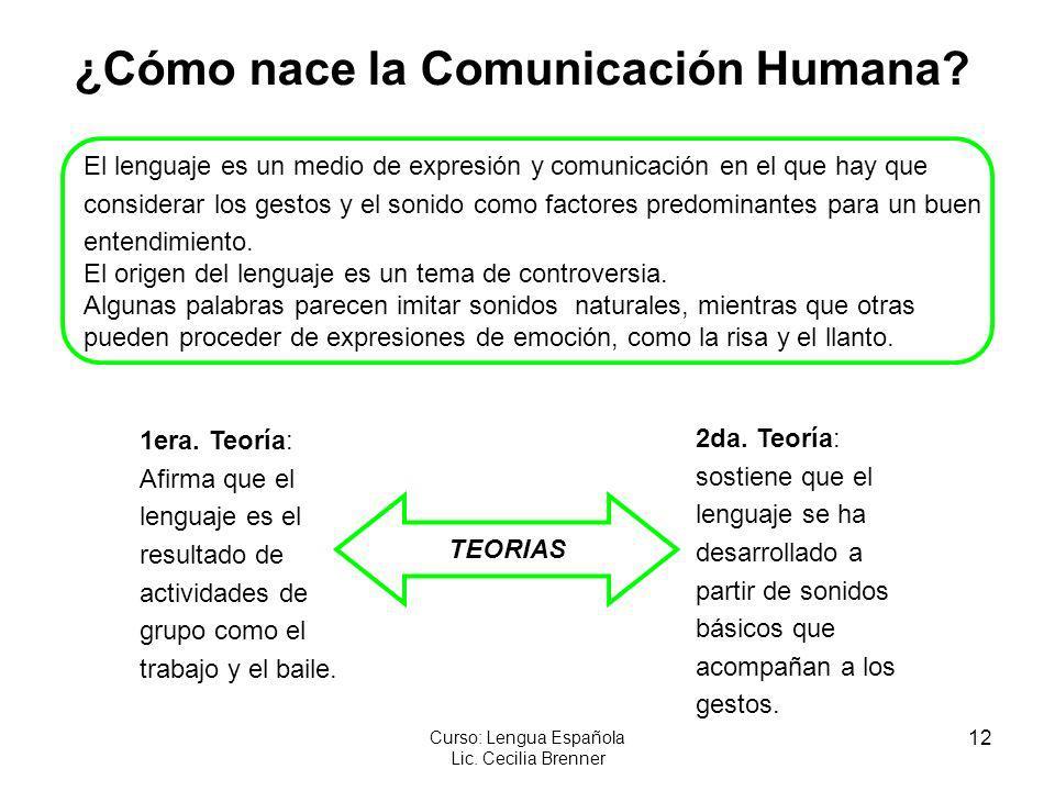 ¿Cómo nace la Comunicación Humana