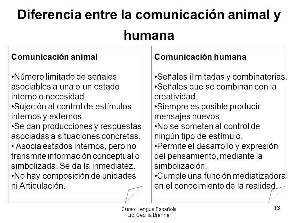 Diferencia entre la comunicación animal y humana