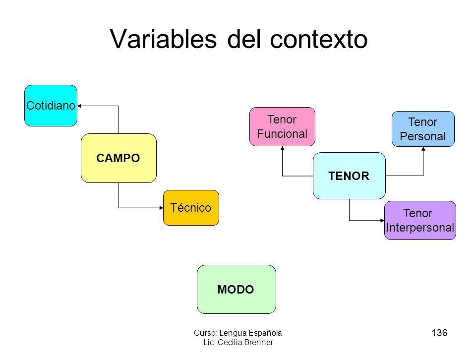 Variables del contexto