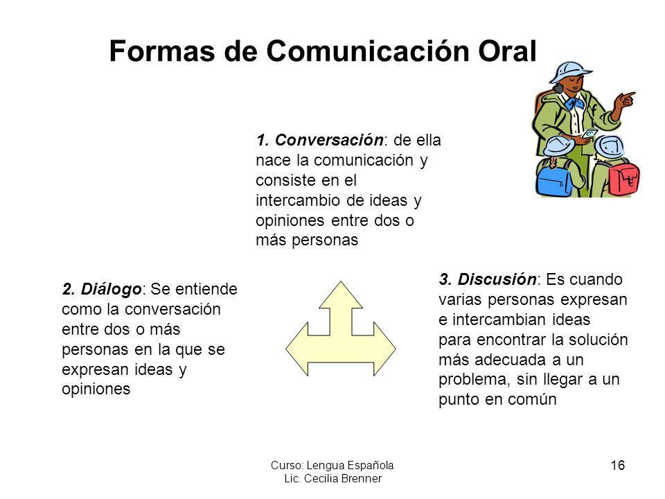 Formas de Comunicación Oral