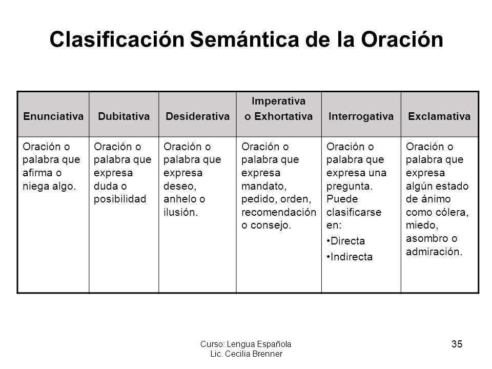 Clasificación Semántica de la Oración