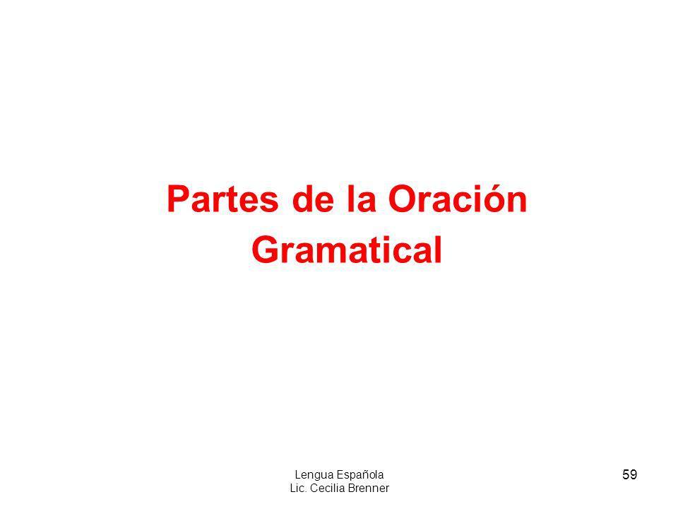 Partes de la Oración Gramatical